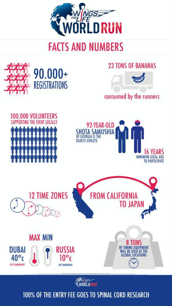 wfl-infographic-2015
